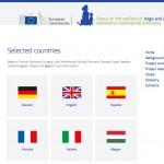 EU-Umfrage_DG_Sanco